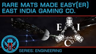 Tutorial: Trade for Rare Commodities: East India Company Gaming