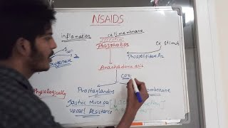NSAID's (Pharmacology)