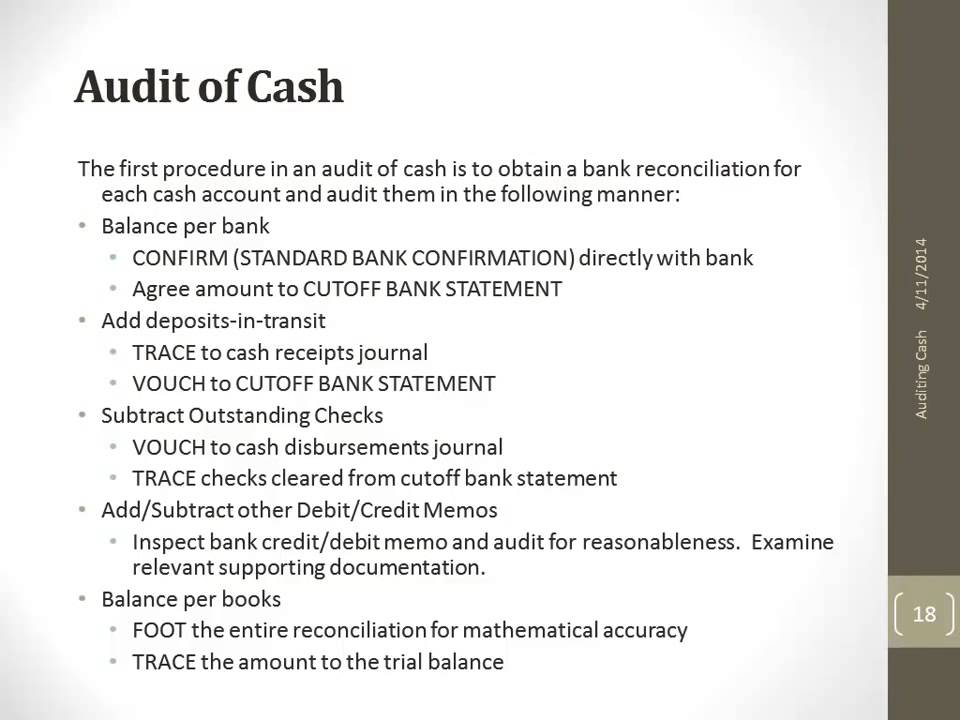 audit of cash