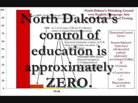 ND Loss of Education Control