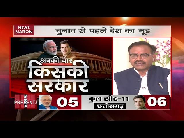 Abki Bar Kiski Sarkar: BJP likely to win 21 seats in Madhya Pradesh