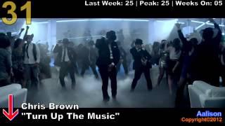 Aalison Hot 60 - Top 50 (3/18/2012)