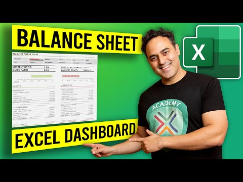 Excel Pivot Table DASHBOARD - Excel 2016, 2013 & 2010