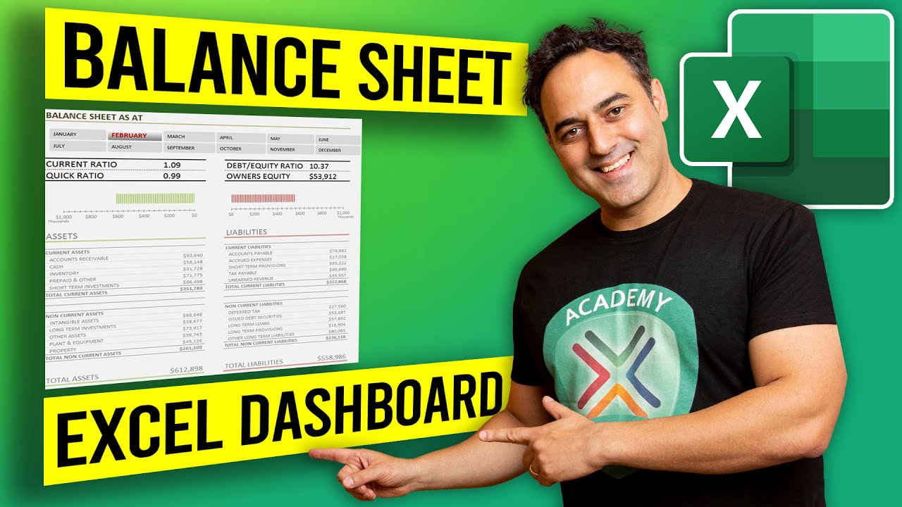 excel pivot table dashboard excel 2016 2013 2010 youtube