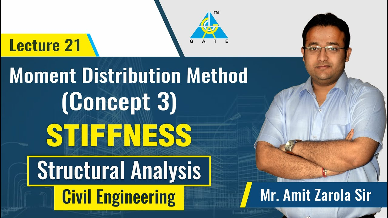 Moment Distribution Method (Concept 3) | Stiffness | Lecture 21 | Structural Analysis