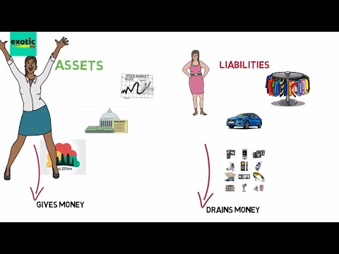 How to get super rich -  Motivational information by Robert Kiyosaki book.