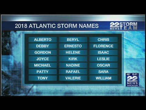 Hurricane names Harvey, Irma, Maria retired; 2018 names announced