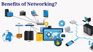 What is Networking?  Benifit & Types of Networking.