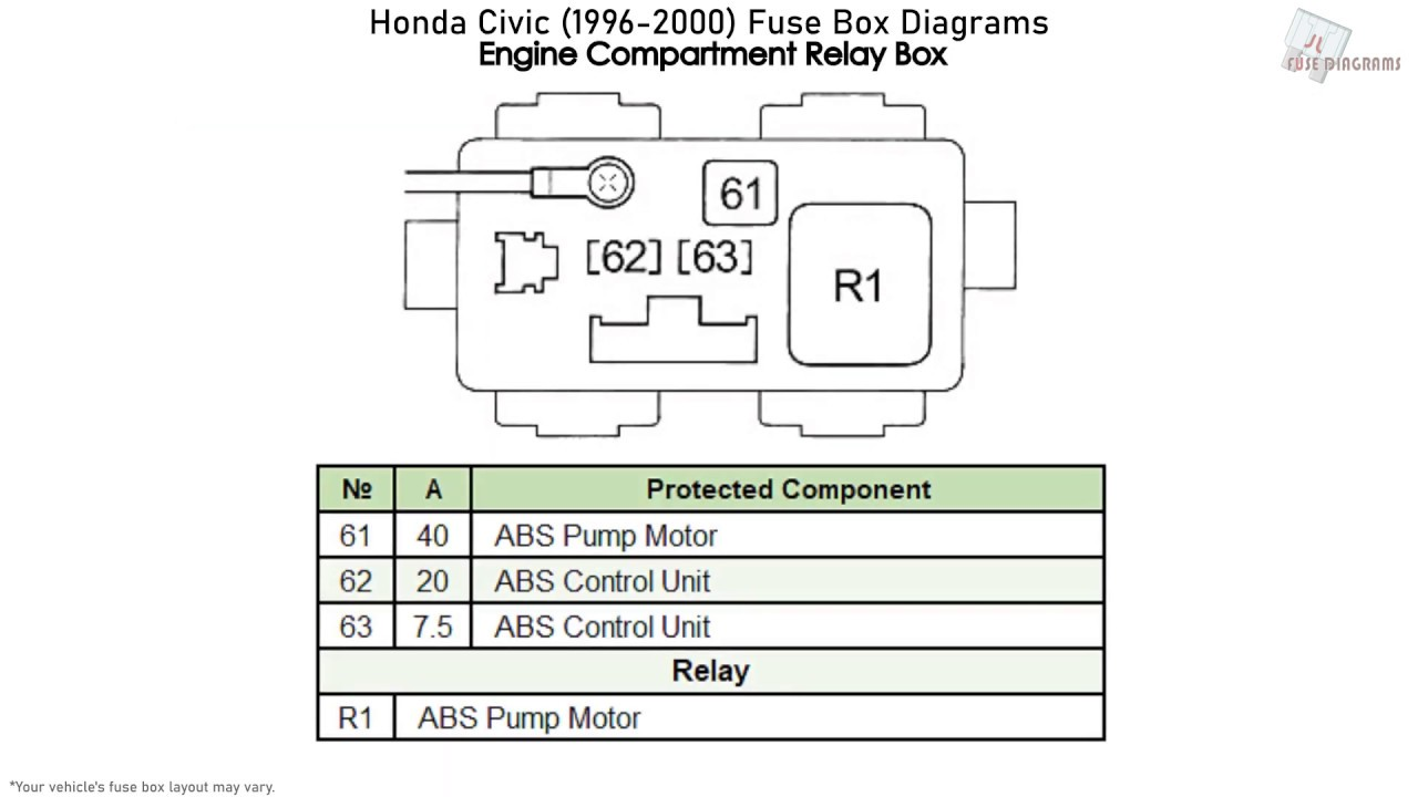 Honda Civic (1996-2000) Fuse Box Diagrams - YouTubeYouTube