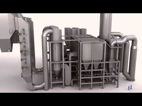 Waste-to-energy plant operation