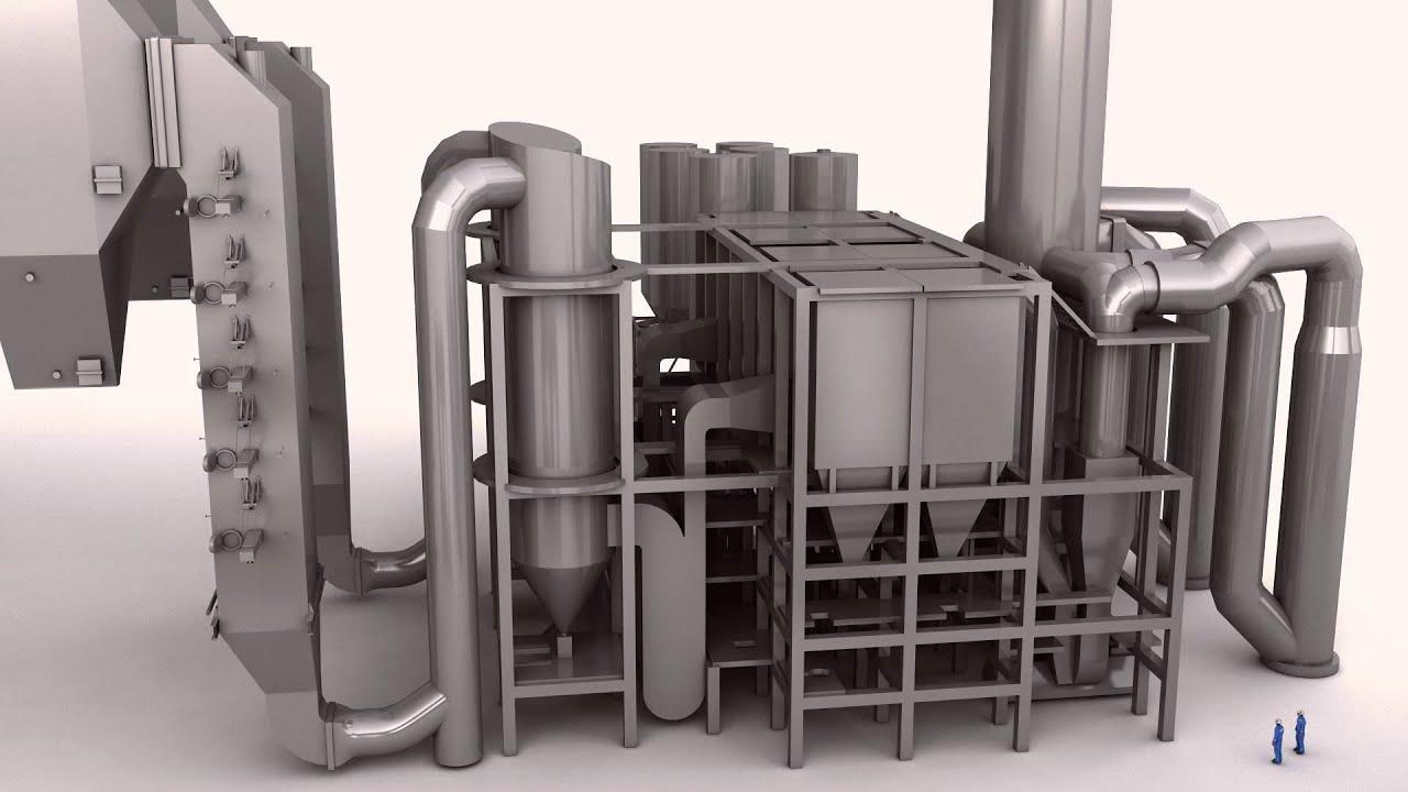 Waste To Energy Plant Operation Youtube