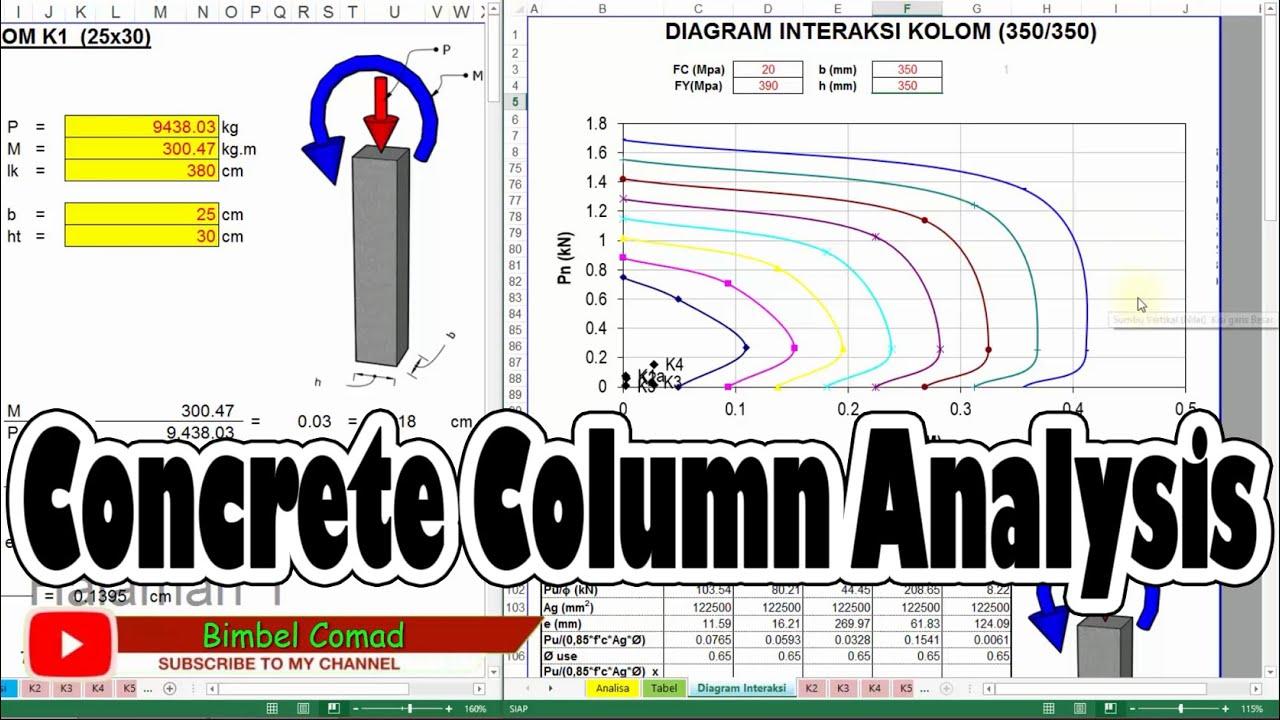 aplikasi excel analisa kolom beton bertulang diagram interaksi