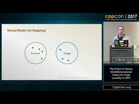 "CppCon 2017: Tobias Fuchs ""Multidimensional Index Sets for Data Locality in HPC Applications"""