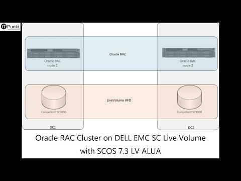 DELL EMC SC Live Volume ALUA with Oracle RAC - YouTube