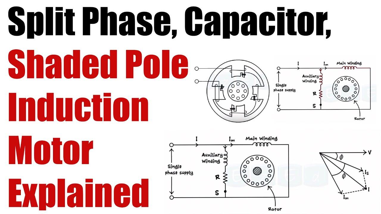 Working of SPLIT PHASE, CAPACITOR, SHADED POLE Induction Motor - Basic  Electrical Engineering - YouTube | Split Phase Ac Motor Wiring Diagram |  | YouTube
