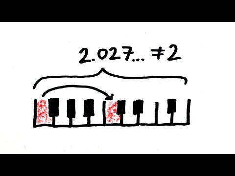Why Its Impossible to Tune a Piano