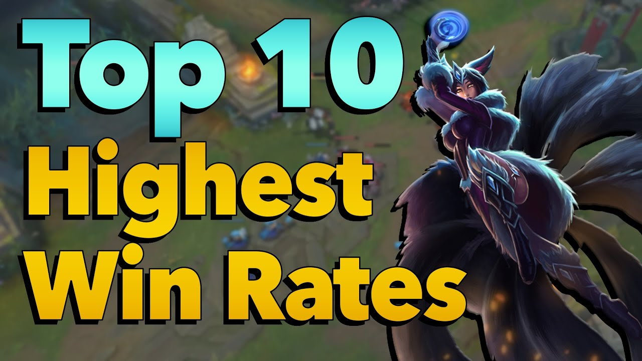 top 10 highest win rates in league of legends history. Black Bedroom Furniture Sets. Home Design Ideas