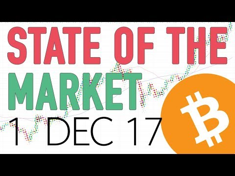 State Of The Market - BTC, DASH, BCH, BCC & The Rest (Technical Analysis)