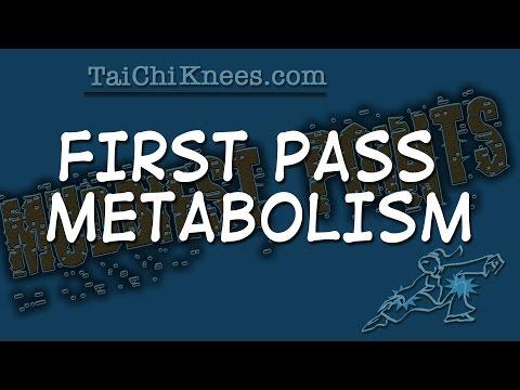 Muddiest Point: First Pass Metabolism