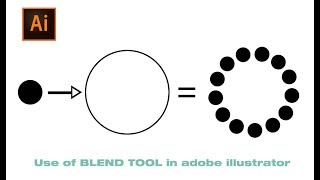 Begineers tutorial in Adobe illustrator cc