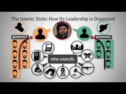 The Islamic State: How Its Leadership Is Organized