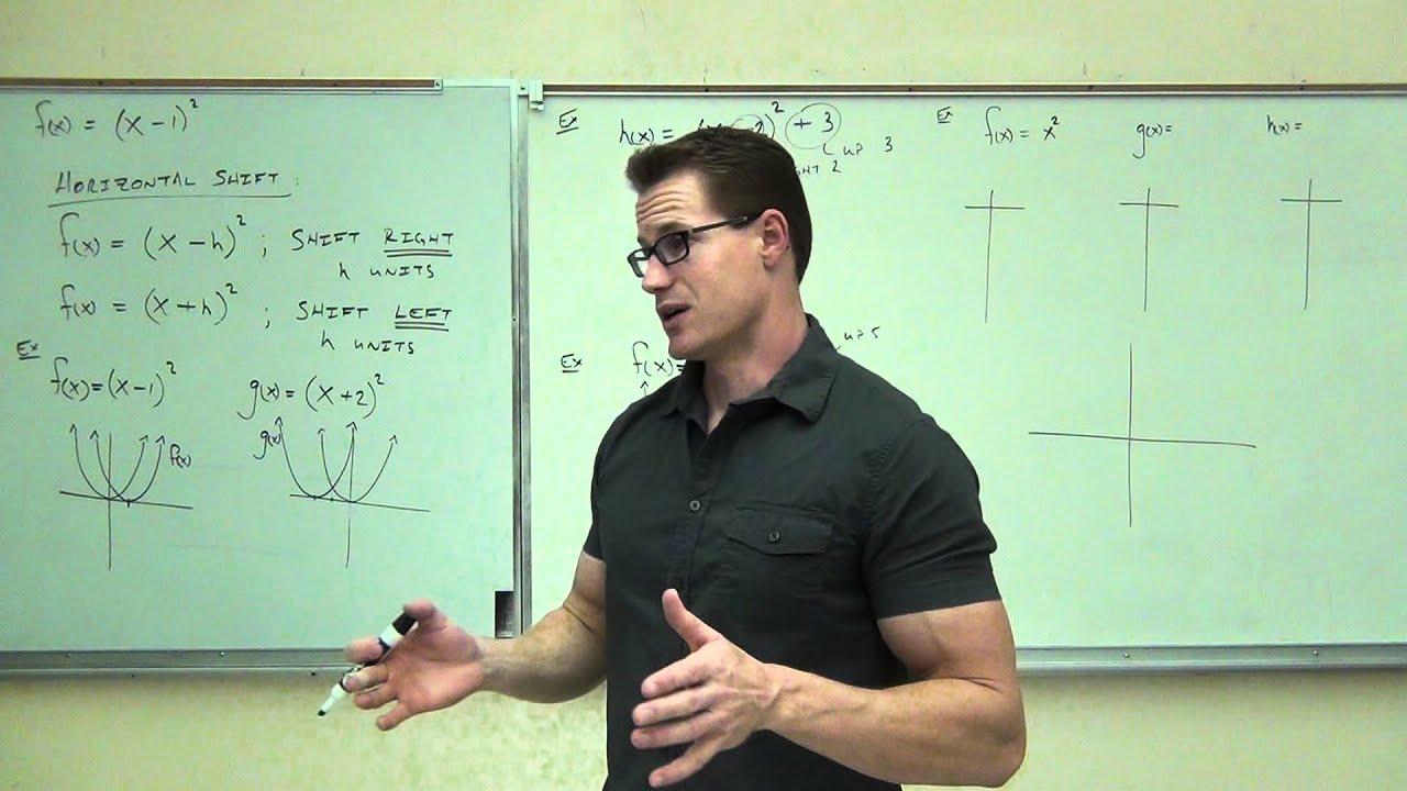 Intermediate Algebra Lecture 11 5 Sketching Graphs Of Quadratic Functions