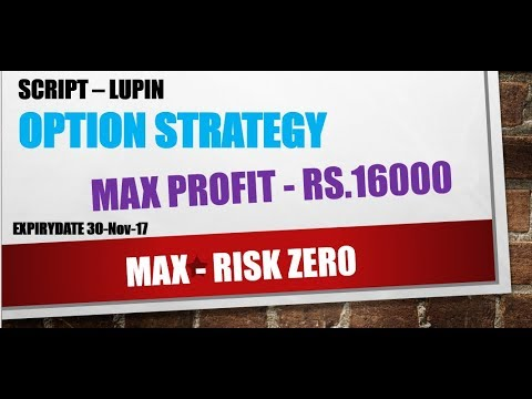 ZERO RISK OPTION STRATEGY