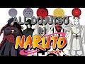 All Dojutsu Naruto All Naruto Eyes