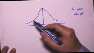 Hipotez testleri (Hypothesis testing) (1/5)