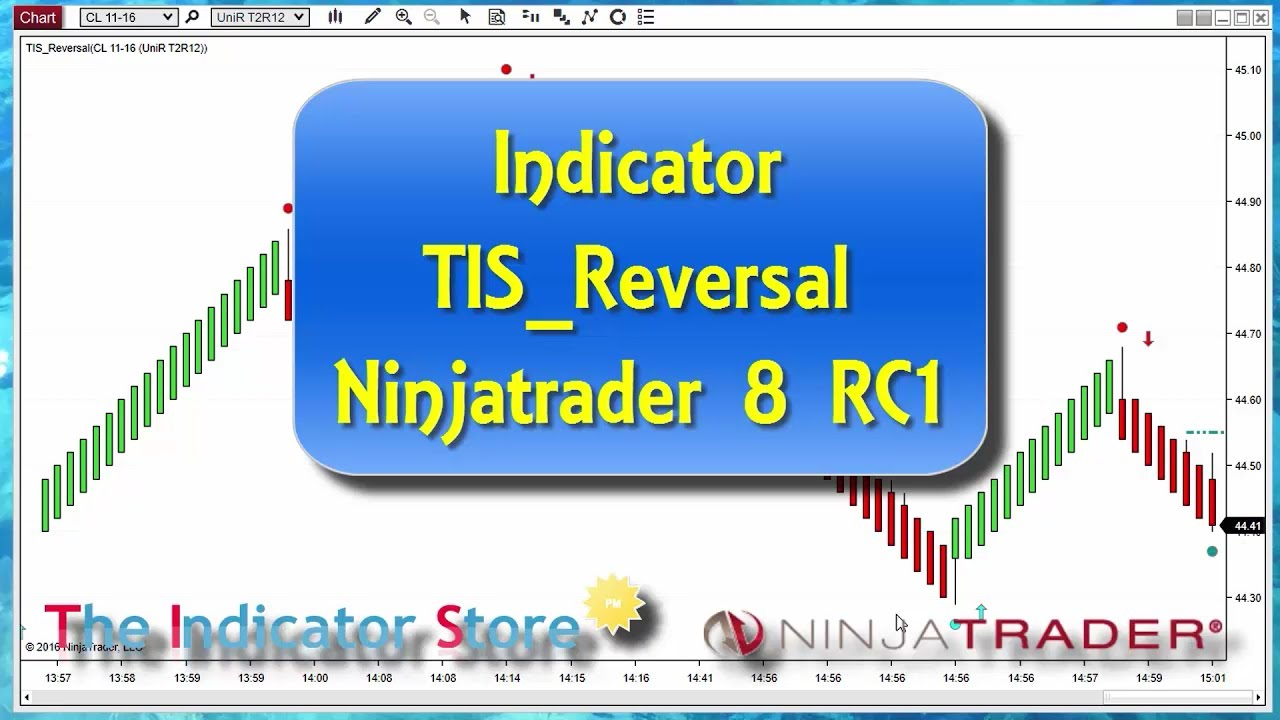 TIS_Reversal Indicator for NinjaTrader 8 RC1 by The Indicator Store for  Ninjatrader
