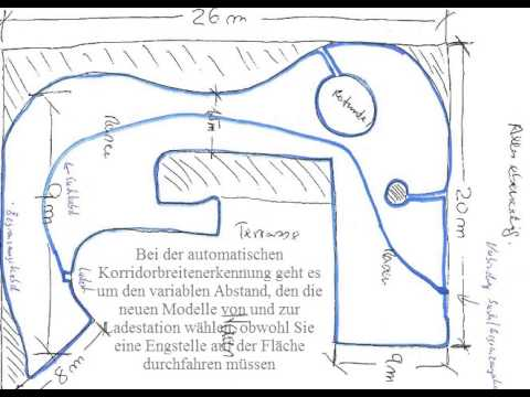 rasenroboter automower 310 automower 315 variable korridorbreite youtube. Black Bedroom Furniture Sets. Home Design Ideas