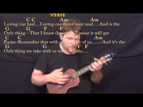Photograph (Ed Sheeran) Ukulele Cover Lesson in C with Chords ...
