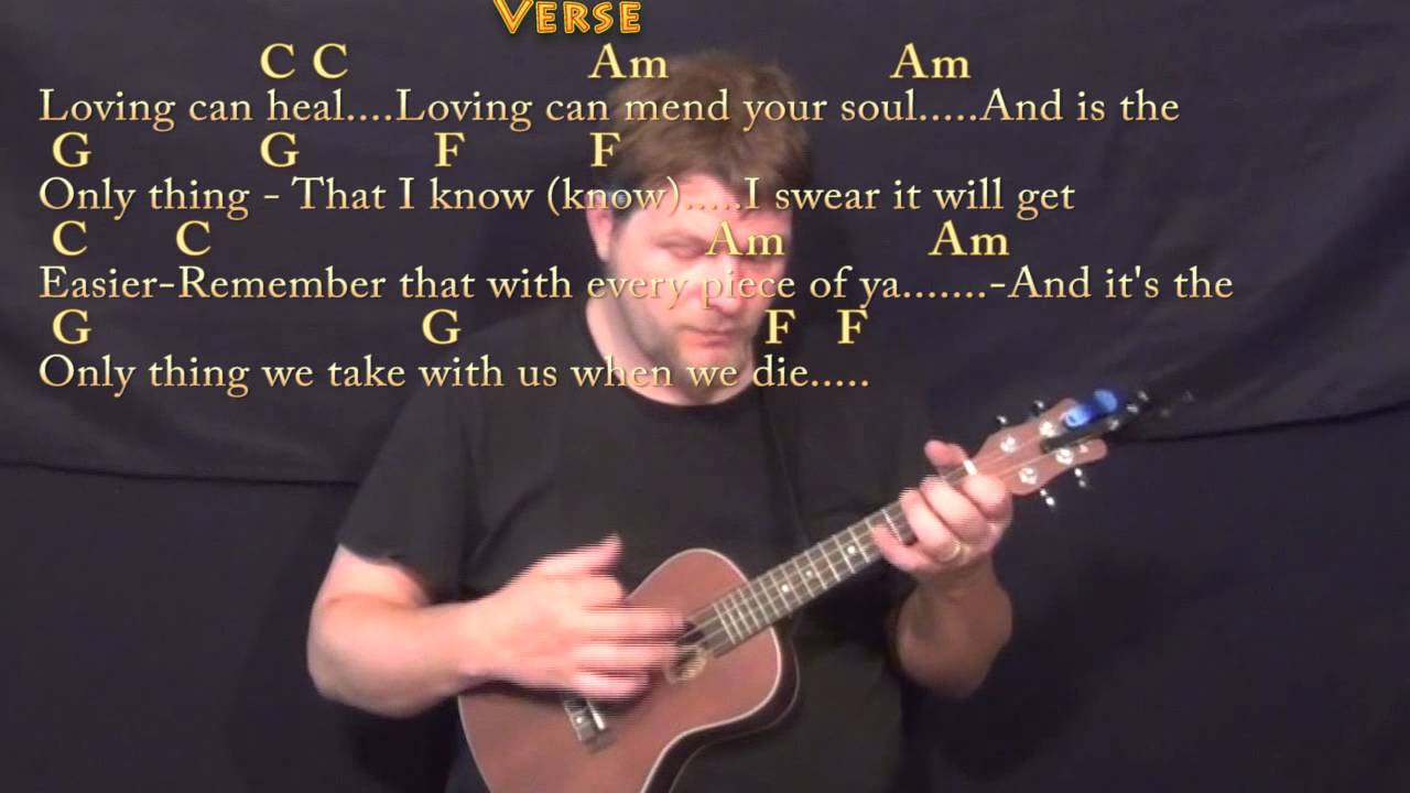 Photograph (Ed Sheeran) Ukulele Cover Lesson in C with Chords/Lyrics - YouTube