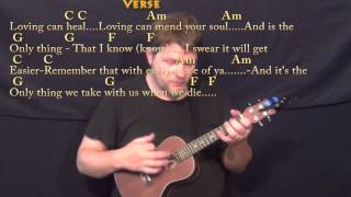 Photograph (Ed Sheeran) Ukulele Cover Lesson in C with Chords/Lyrics