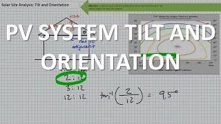 PV System Tilt and Orientation