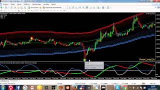 THE BEST FOREX AND BINARY OPTION INDICATOR EVER! 85 - 90% WIN!