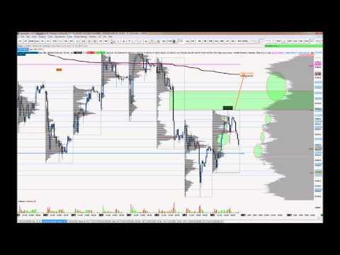Analyse pré-market du DAX pour le 30 juillet 2014.