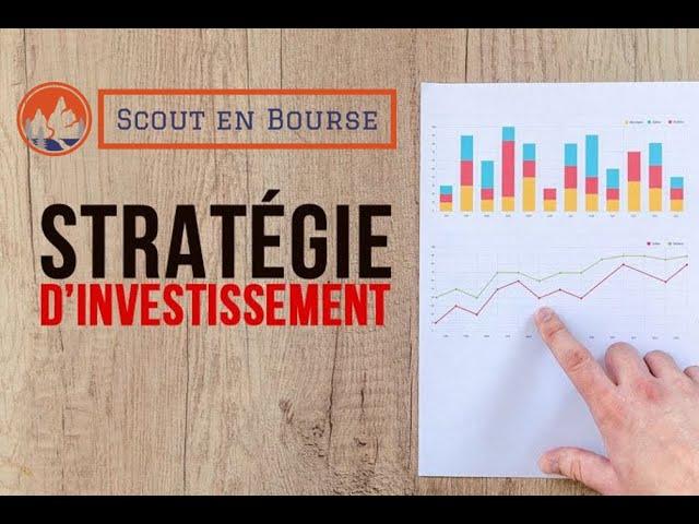Stratégie d'investissement **Passive-Dynamique**