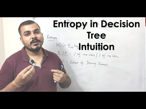 Tutorial 37: Entropy In Decision Tree Intuition