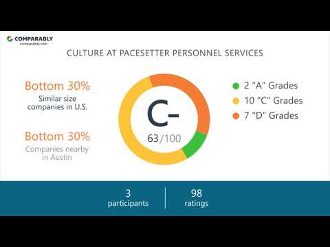 Working At Pacesetter Personnel Services - May 2018