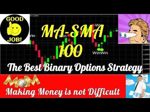 Binary options market scam