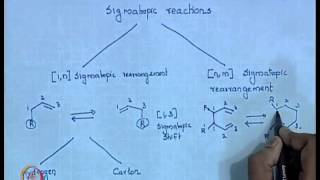 Mod-01 Lec-23 Introduction to Pericyclic Reaction
