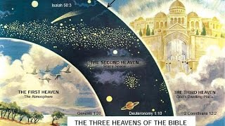 Secrets Revealed #25 - The Firmament: The Vaulted Dome of the Earth