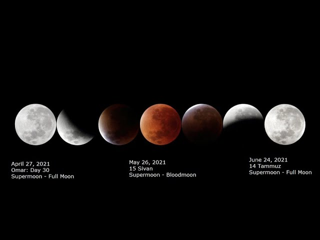 3 Supermoons - (Bloodmoon) of 2021 & how this could usher in Daniel 8 & the Destruction of Iran!