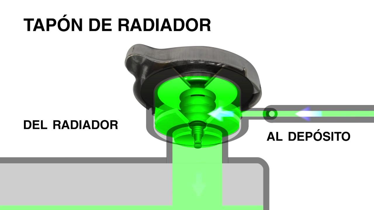 Que significa el numero en el tapon del radiador