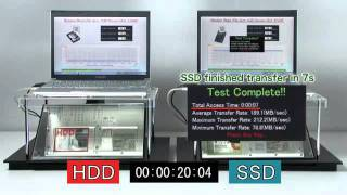 SSD vs HDD - File Transfer Speed Test