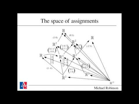 Local Topological Analysis  of  Complex Systems