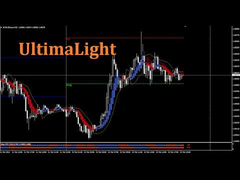 FOREX стратегия «UltimaLight» Новая, прибыльная стратегия форекс!