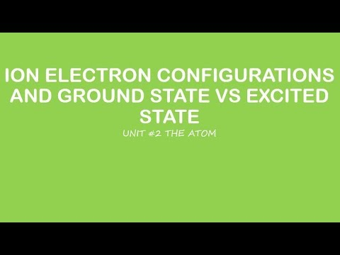 AP Chemistry: Ion Electron Configurations and Ground State vs Excited State