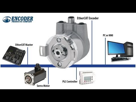 NEW EtherCAT Absolute Encoders > Encoder Products